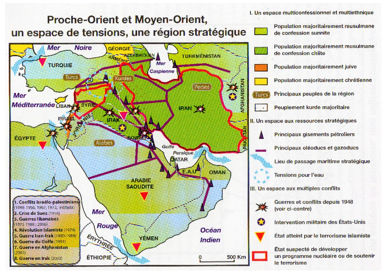 tension moyen orient