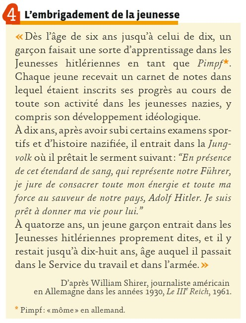 Jeunesse Hitlerienne Propagande
